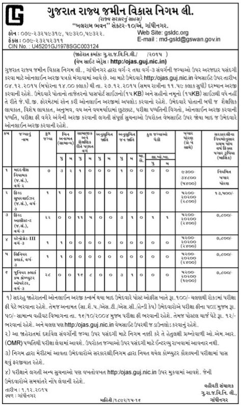 GSLDC Gandhinagar Recruitment 2016 - Apply online ojas.guj.nic.in