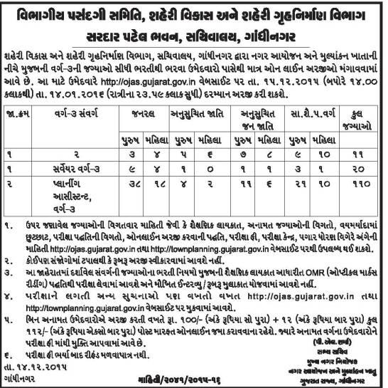 Townplannig Gujarat Recruitment 2016