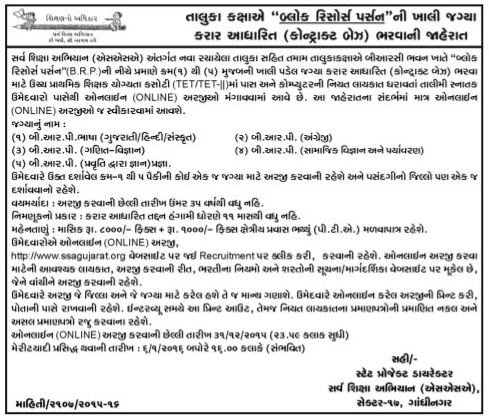 ssagujarat.org BRP Recruitment 2016