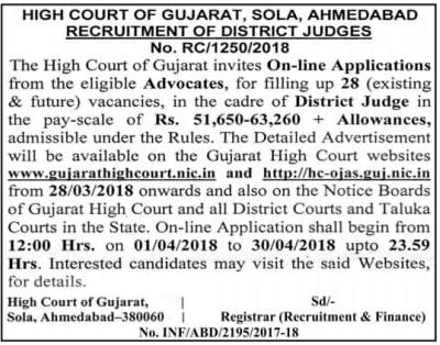 Gujarat High Court District Judges Recruitment 2018