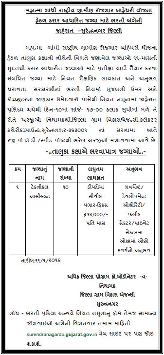 MGNREGA Surendranagar Recruitment 2016