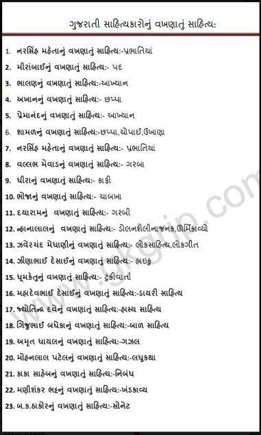 gujarati sahity prakhyat kruti