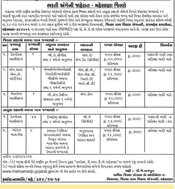 DRDA Mehsana Recruitment 2016