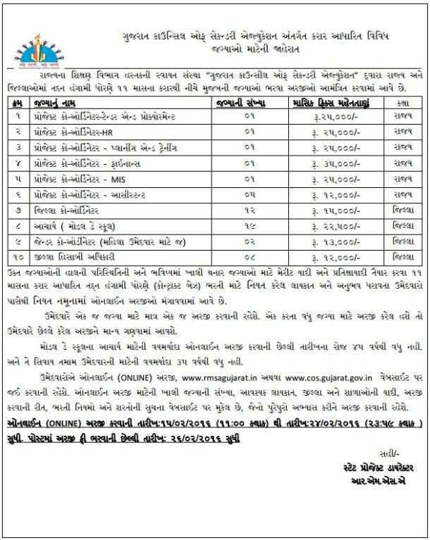 RMSA Gujarat Recruitment 2016