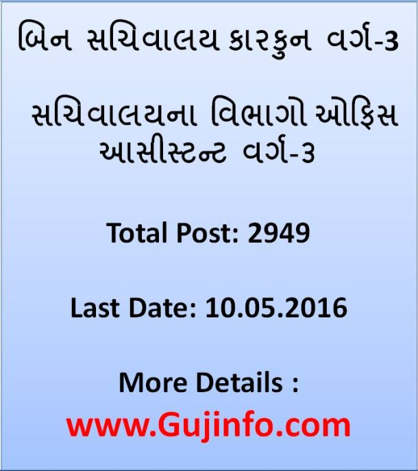 Bin Sachivalay Clerk Recruitment 2016