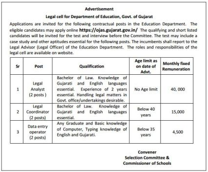 Gujarat Education Department Recruitment 2016