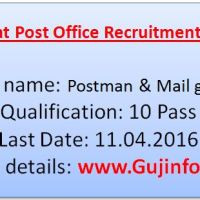 Gujarat Post Office Recruitment 2016
