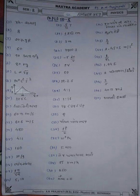 GSEB 11th Science Sem 2 Physics Answer Key 01-04-2016