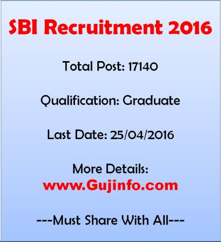 SBI Clerical Recruitment 2016