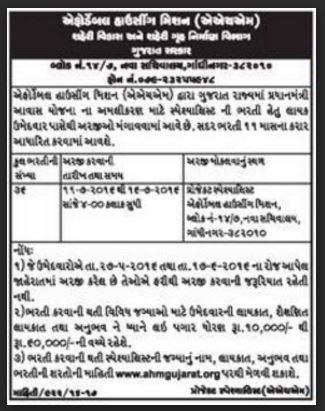 ahmgujarat.org Various Post Recruitment 2016