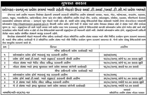 iti admission 2016
