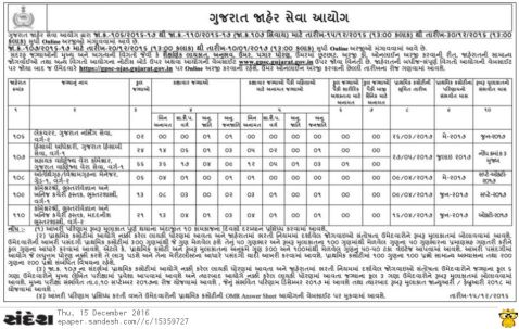 GPSC 132 Various Post Recruitment 2017