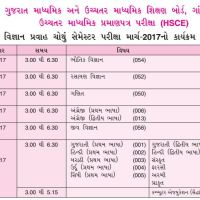 GSEB HSC Science Semester 4 Time Table 2017