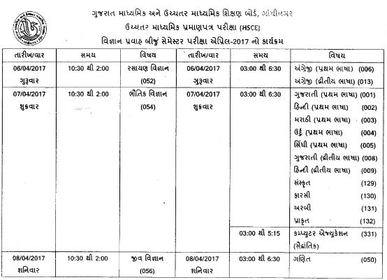GSEB HSC Science Semester 2 Time Table 2017 PDF