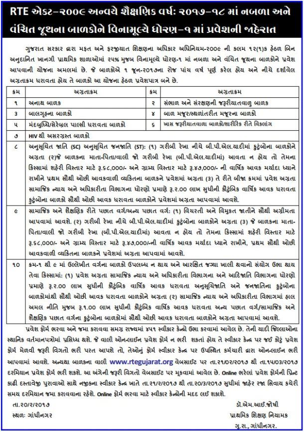 RTE Gujarat Admission 2017-18 Notification