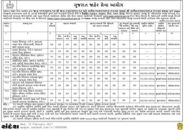 gpsc recruitment notification 2017