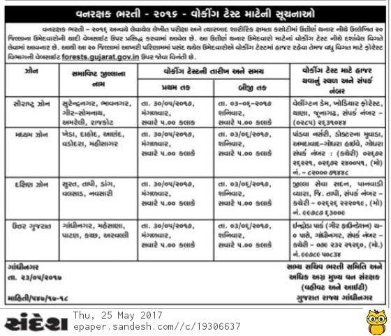 Gujarat Forest Guard District Allotment List-Walking Test Notification
