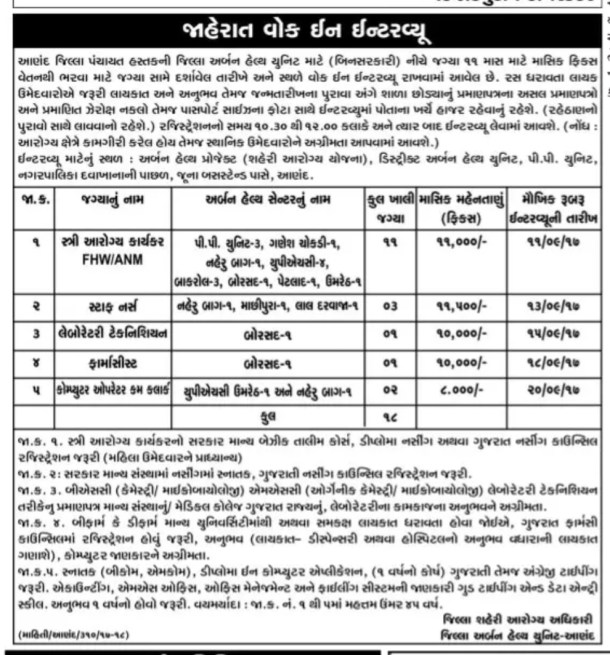 District Urban Health Unit Anand Recruitment