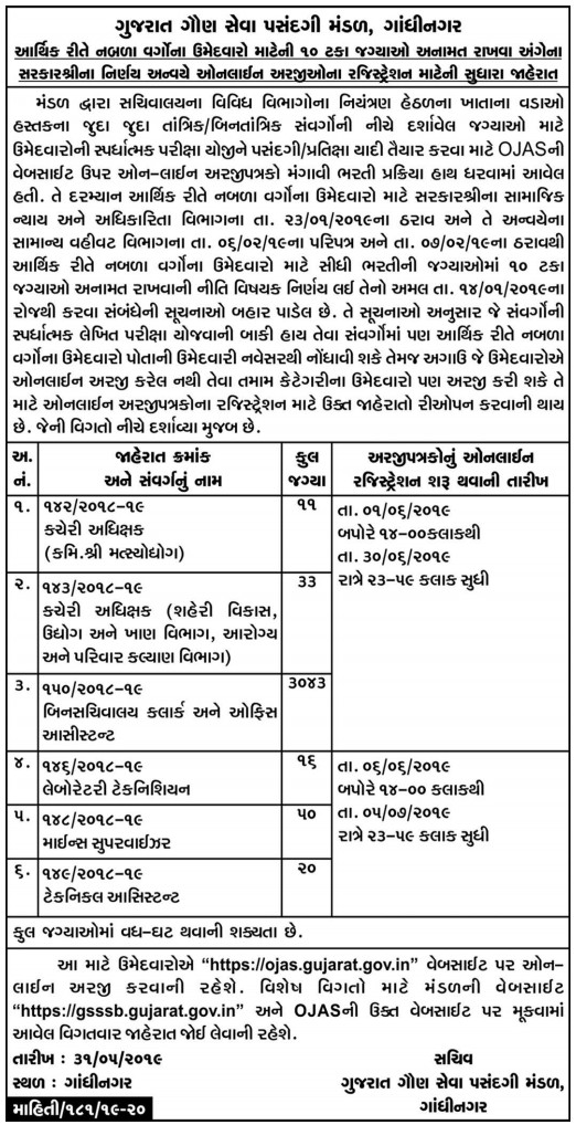GSSSB Bin Sachivalay Clerk Recruitment