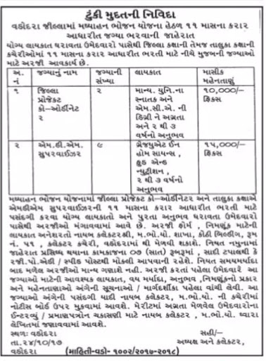 MDM Vadodara Recruitment