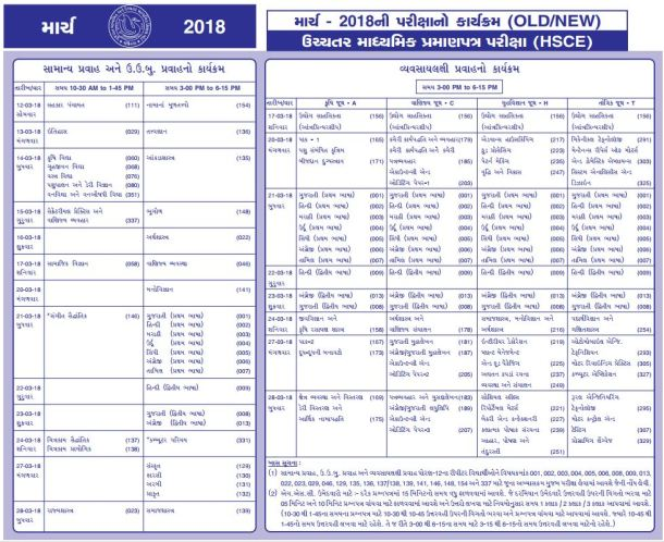 gseb hsc general time table 2018
