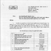 Gujarat Gram Panchayat Election 2018 Notification