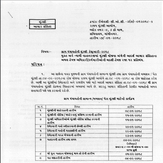 Gujarat Gram Panchayat Election 2018 Notification