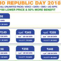 jio republic day offer 2018
