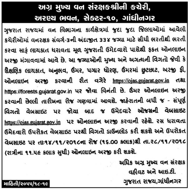 Gujarat Forest Guard Bharti