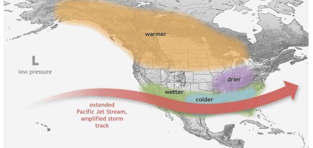 El Niño Likely to Develop by Winter