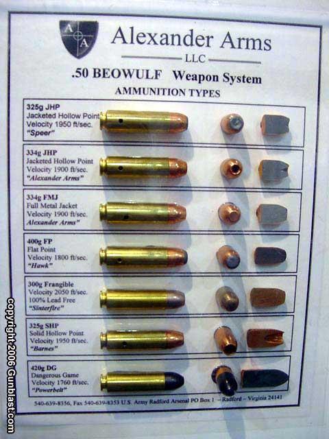 Socom Beowulf 458 Ballistics 50