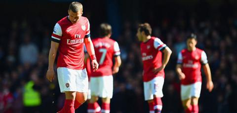 Arsenal Defeat