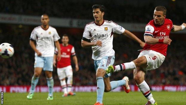 Lukas Podolski West Ham