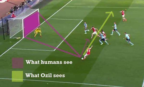 Ozil is selfless to the hilt (1)