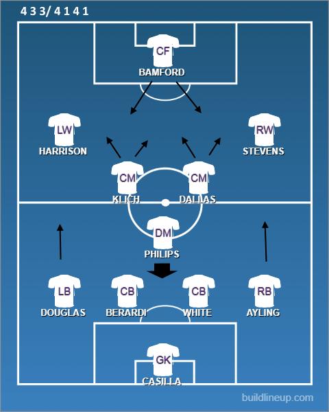 Leeds formation tactics