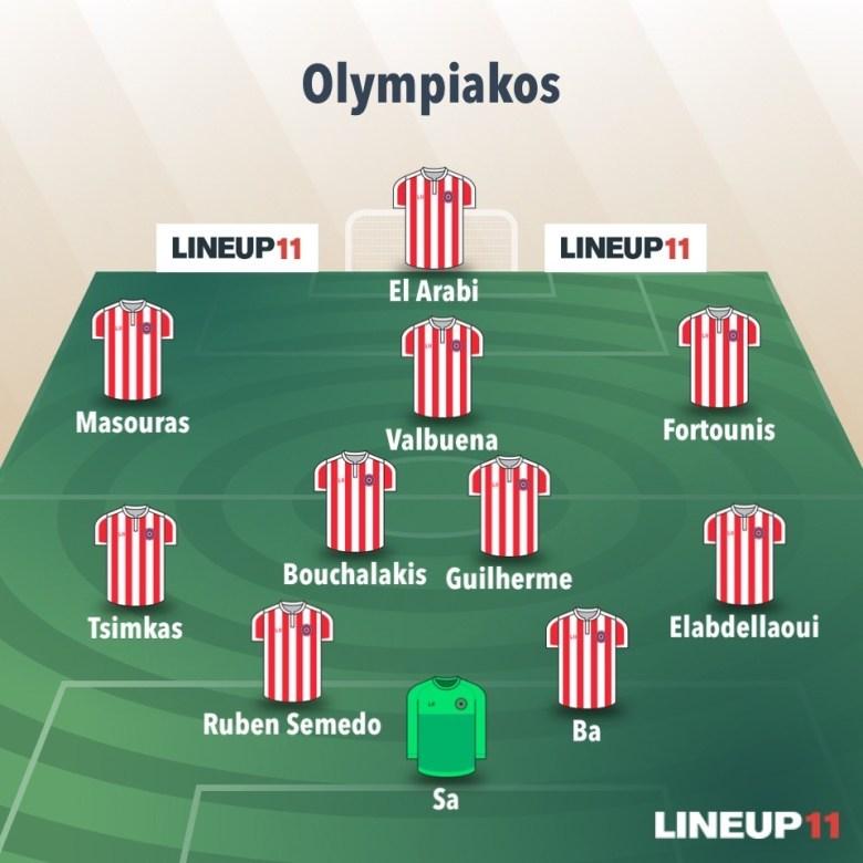 O-Line-up