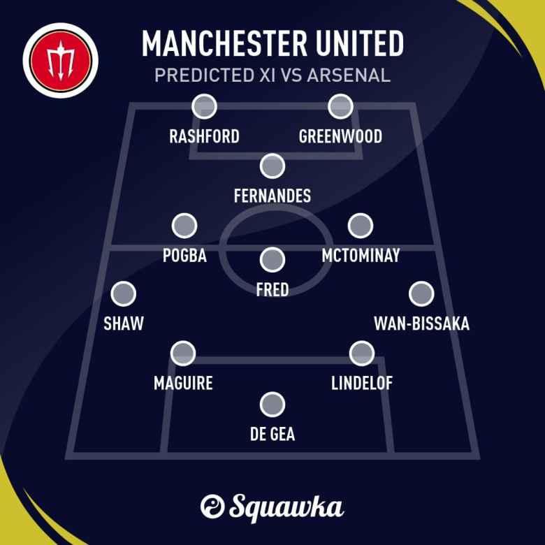 1173243 1173243 Man-U-line-up-v-Arsenal