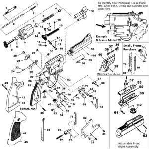 629 S&W Accessories | Numrich Gun Parts