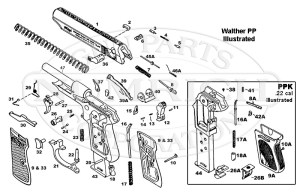 Walther PPK Parts & Schematic | Numrich