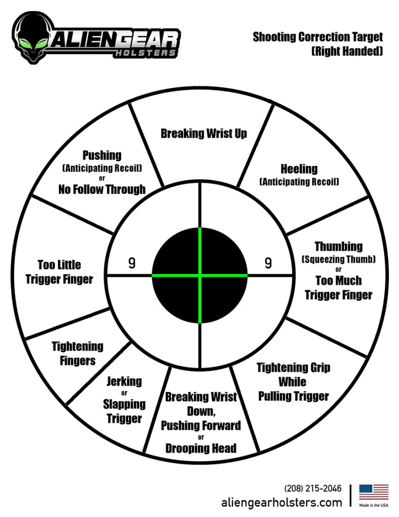 printable corrective target Right handed shooters