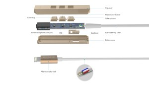 MFi Lightning to 35mm Audio Jack Adapterdodocool