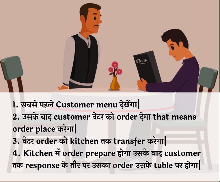 Water order in restaurant