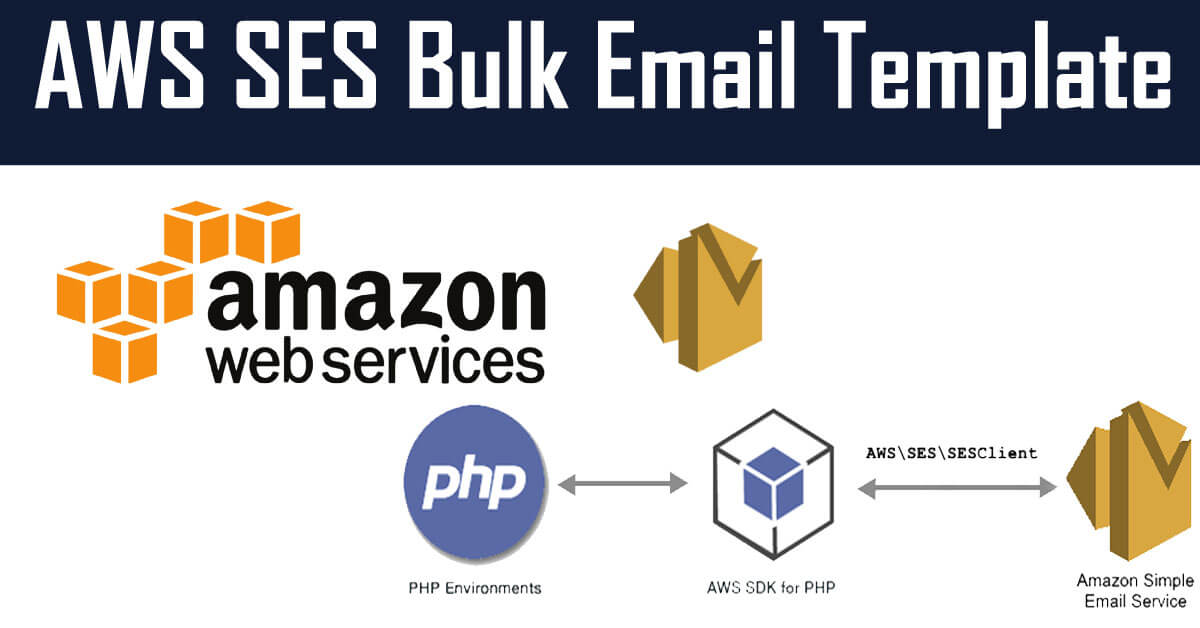 Send bulk email with AWS SES by PHP