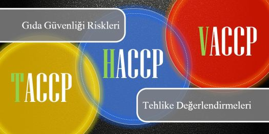 TACCP VACCP HACCP Food Fraud Food Defence