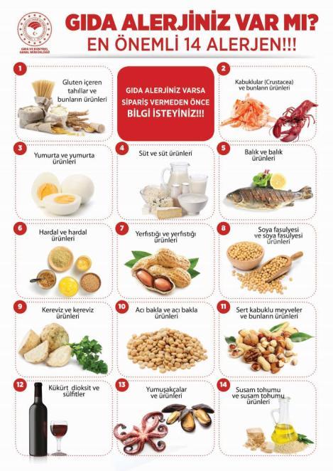 Gıda alerjen listesi restoran lokanta