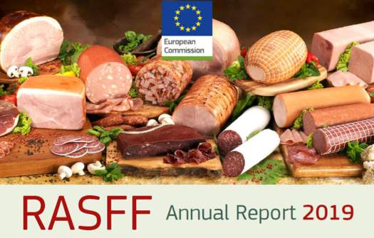 RASFF 2019 Annual Report
