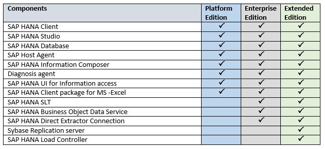 Database Security Node Js