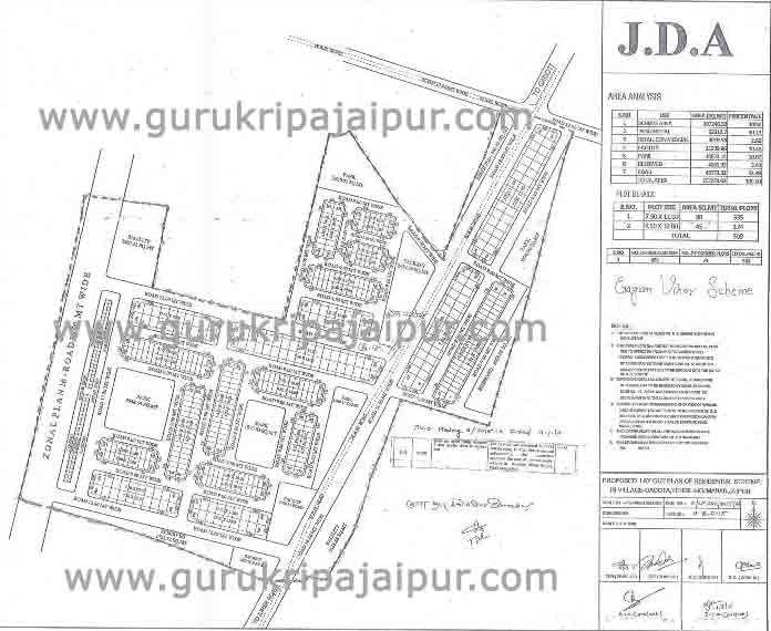 Gagan Vihar JDA Scheme Jaipur Plots for Sale Gadota Ajmer Road Jaipur