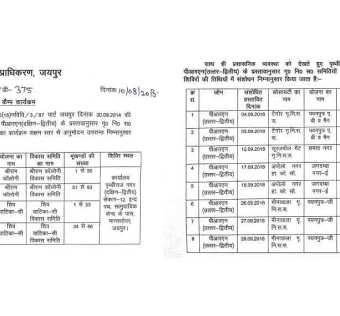 Jda Niyman Camps Schedule of Prithviraj Nagar PRN Jaipur