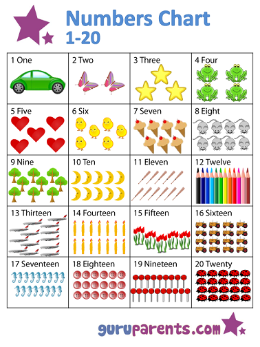 Multiplication Table Flash Cards Printable Pdf
